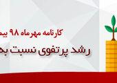 برگزاری نشست تخصصی بیمه حکمت با نمایندگان و رابطان ارتش در تبریز