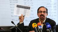 افزایش ۴ تا ۴۸ درصدی قیمت ۸ محصول ایرانخودرو