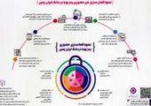 نسخه قدیمی همراه بانک صادرات ایران را حذف کنید