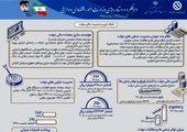 خبر خوش «نوبخت» درباره همسانسازی حقوق بازنشستگان